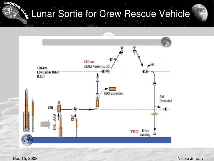 Lunar Sortie for Crew Rescue Vehicle