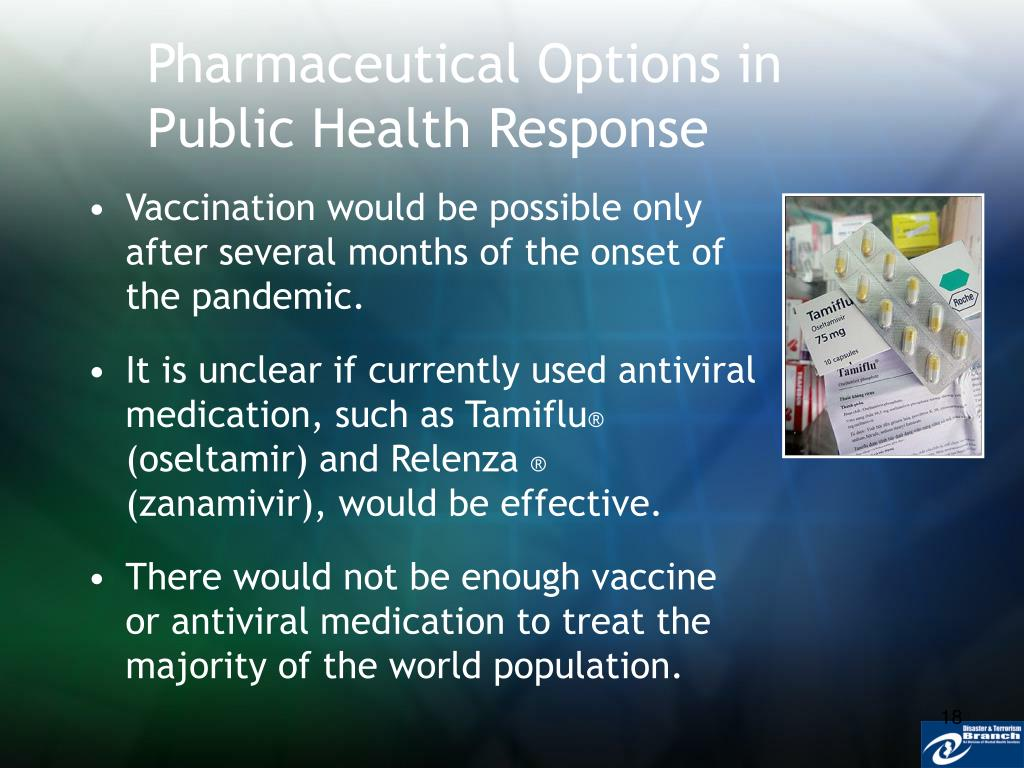 Pharmaceutical Options in