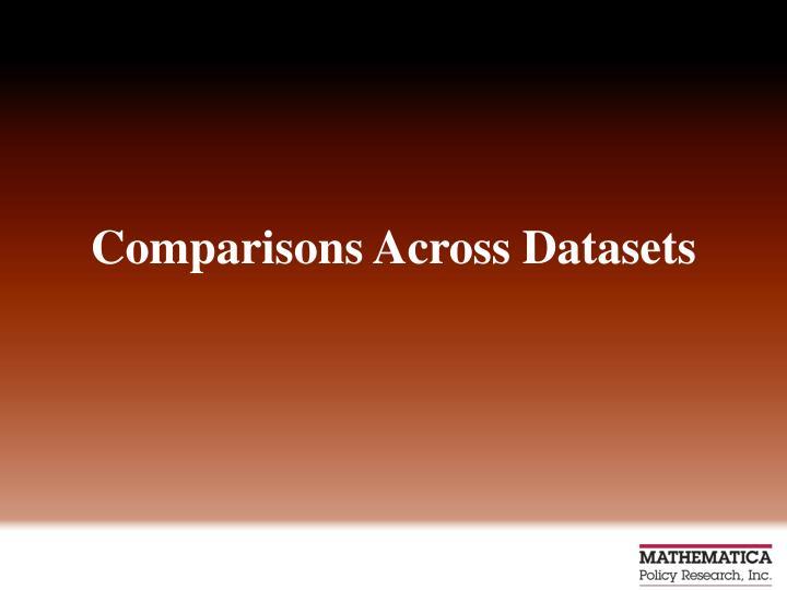 Comparisons Across Datasets