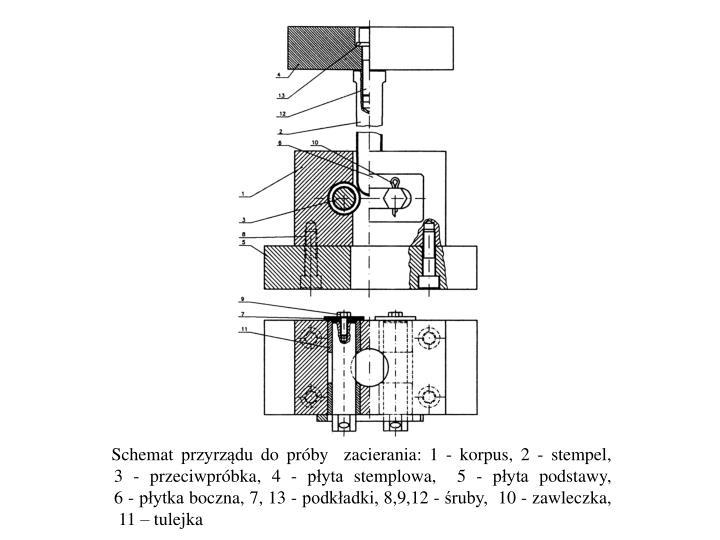 Schemat przyrządu do próby  zacierania: 1 - korpus, 2 - stempel,