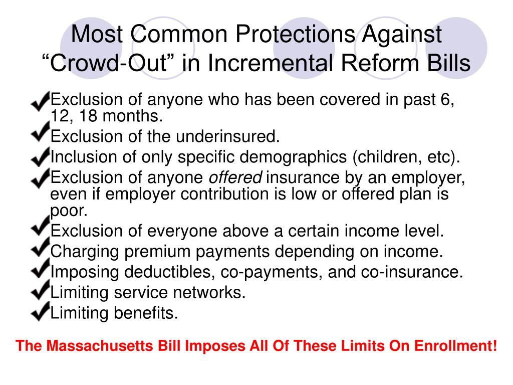 """Most Common Protections Against """"Crowd-Out"""" in Incremental Reform Bills"""