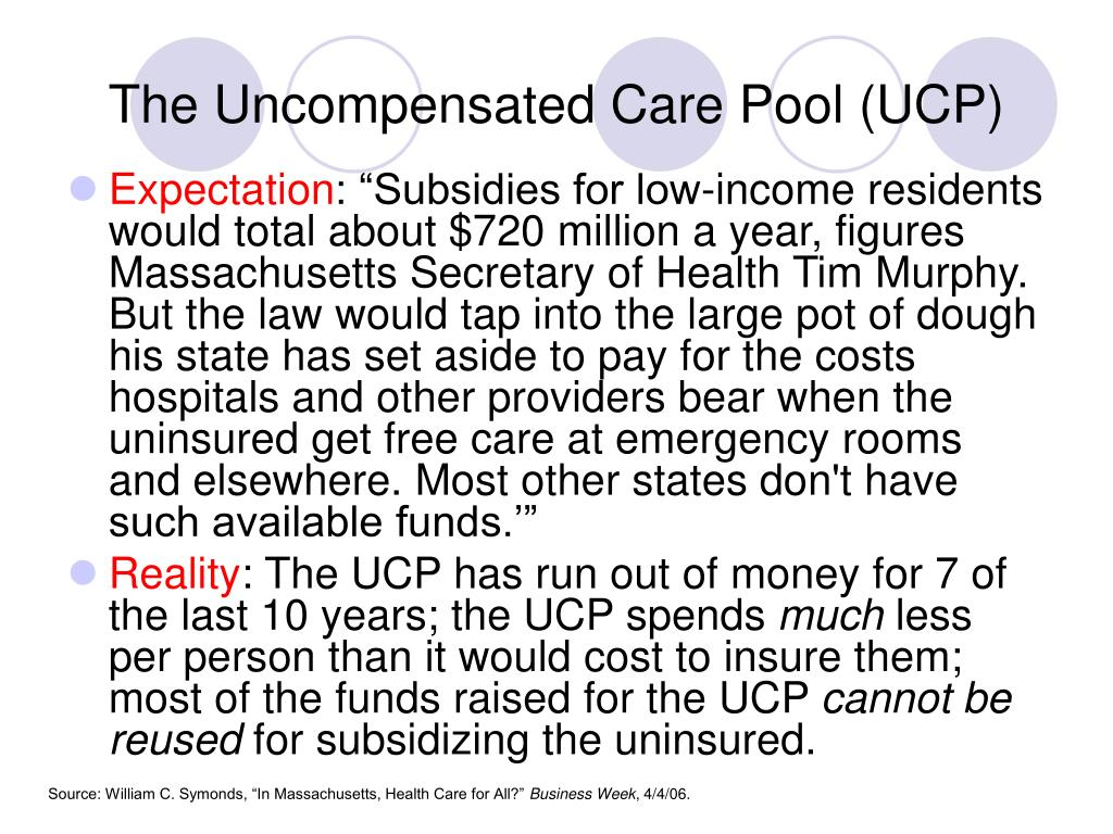 The Uncompensated Care Pool (UCP)