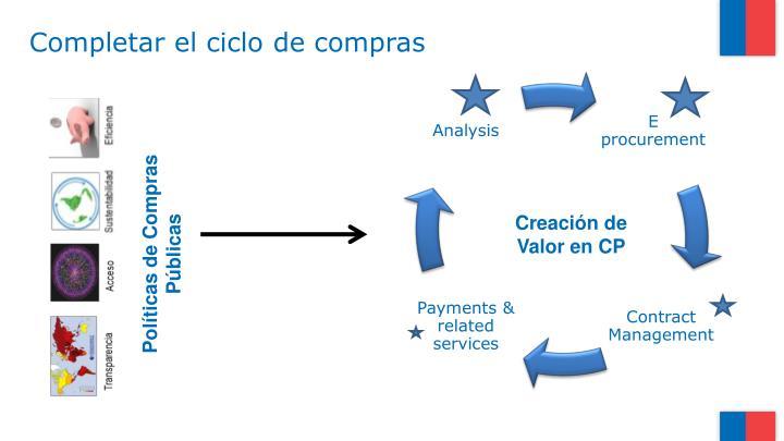 Completar el ciclo de compras