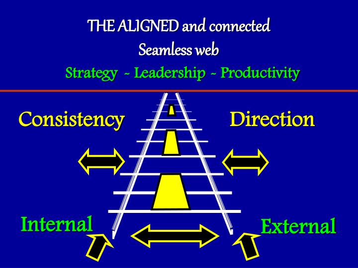 THE ALIGNED and connected
