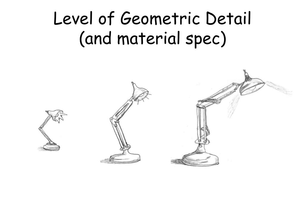 Level of Geometric Detail