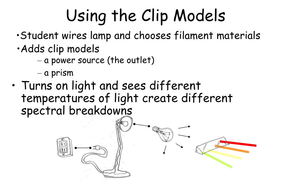 Using the Clip Models
