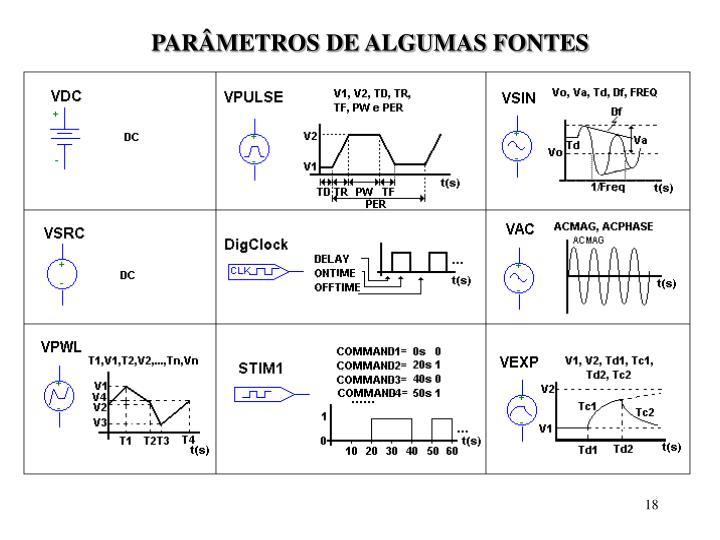 PARÂMETROS DE ALGUMAS FONTES