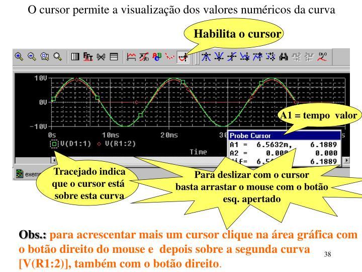 O cursor permite a visualização dos valores numéricos da curva