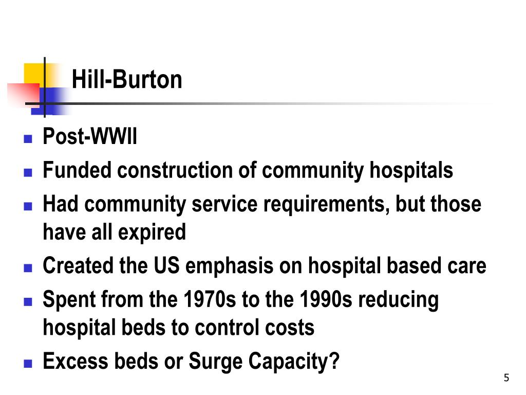 Hill-Burton