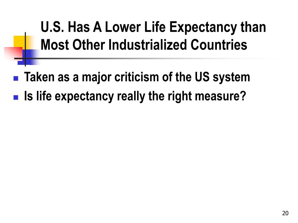 U.S. Has A Lower Life Expectancy than Most Other Industrialized Countries