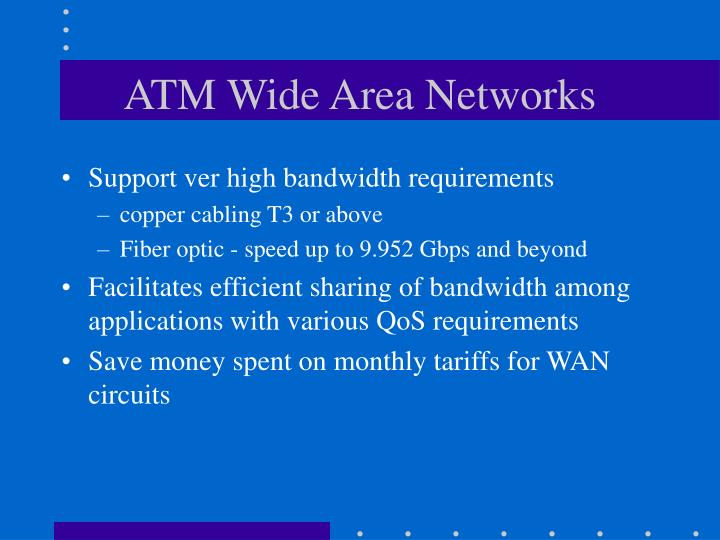 ATM Wide Area Networks