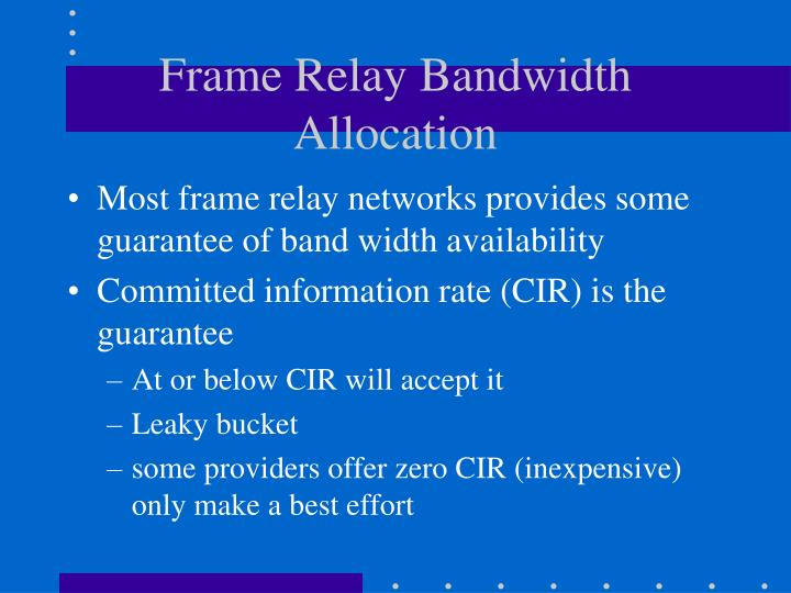 Frame Relay Bandwidth Allocation