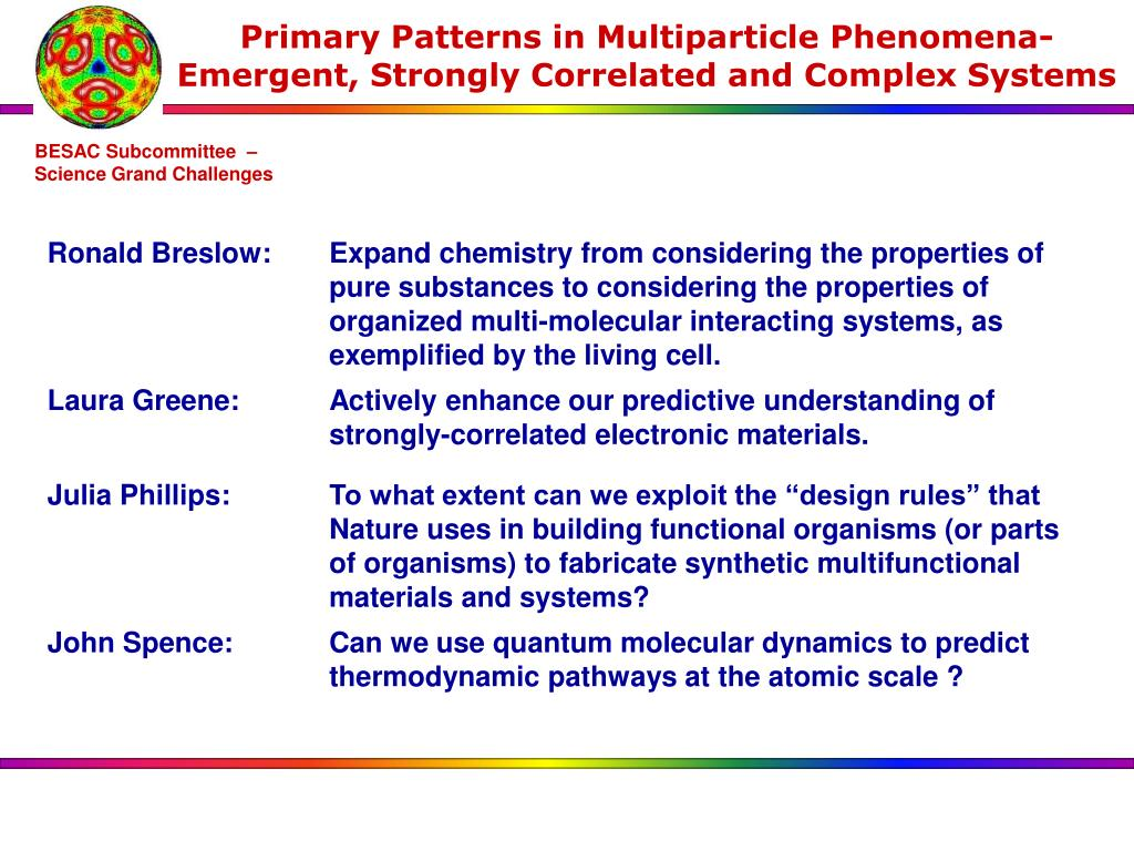 Primary Patterns in Multiparticle Phenomena-