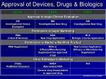 approval of devices drugs biologics
