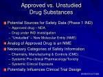 approved vs unstudied drug substances
