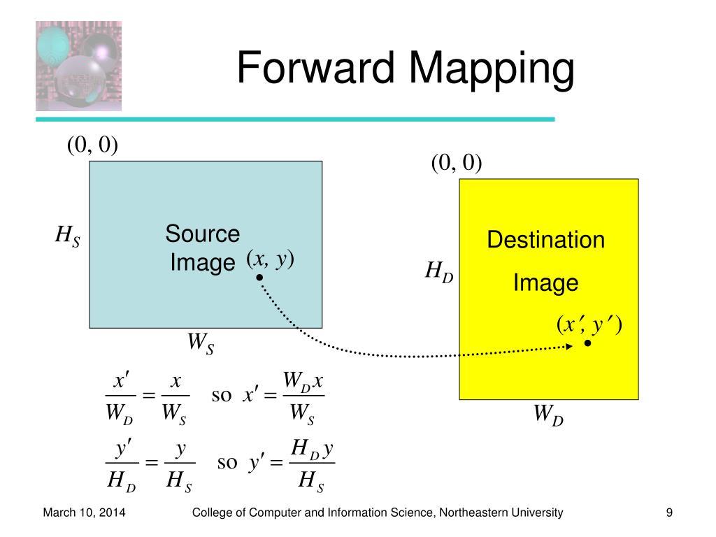 Forward Mapping