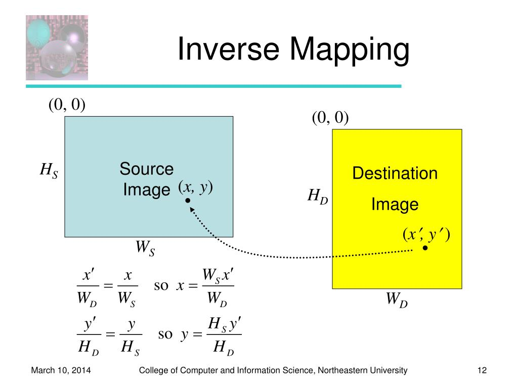 Inverse Mapping