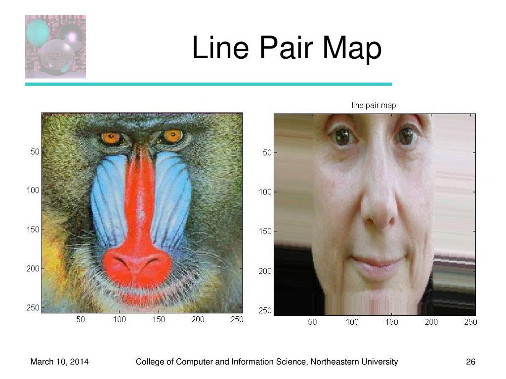 Line Pair Map