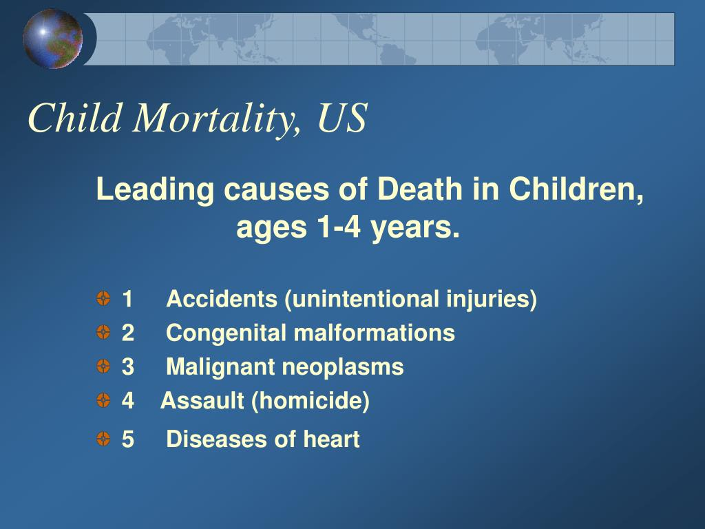 Child Mortality, US