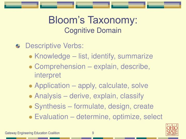 Bloom's Taxonomy: