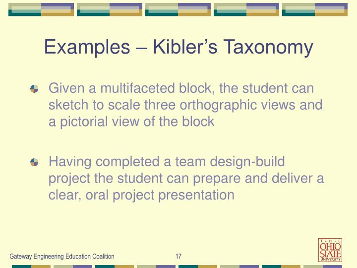 Examples – Kibler's Taxonomy