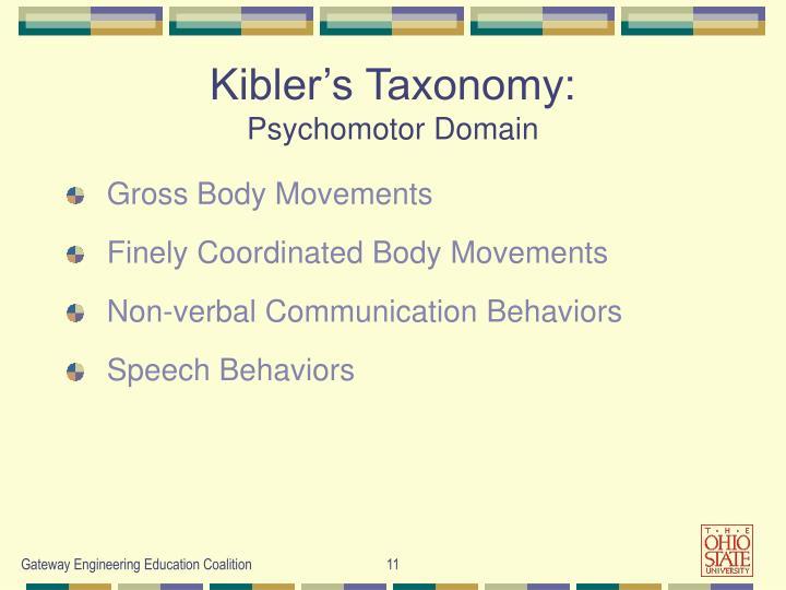 Kibler's Taxonomy: