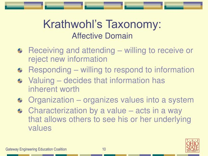 Krathwohl's Taxonomy: