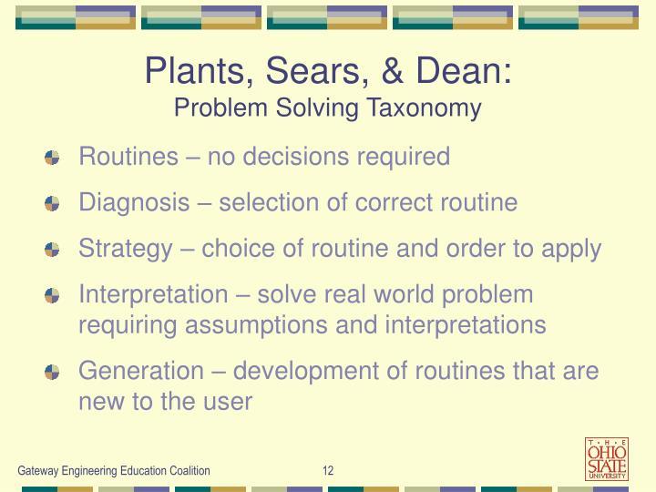 Plants, Sears, & Dean: