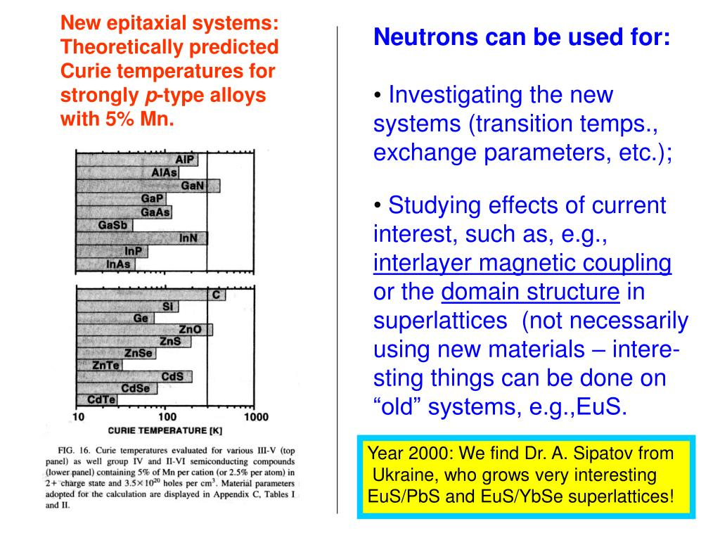 New epitaxial systems: