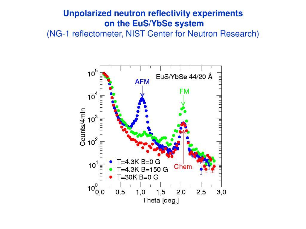 Unpolarized neutron reflectivity experiments