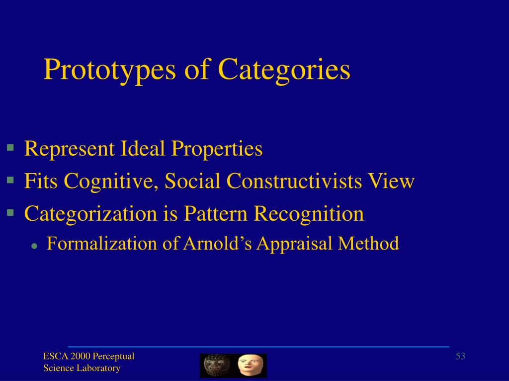 Prototypes of Categories