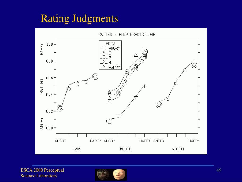 Rating Judgments