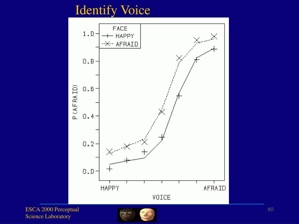 Identify Voice