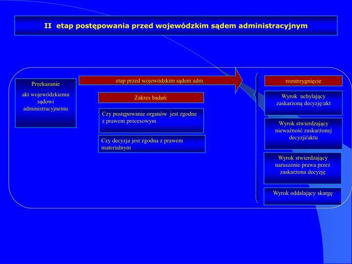 II  etap postępowania przed wojewódzkim sądem administracyjnym