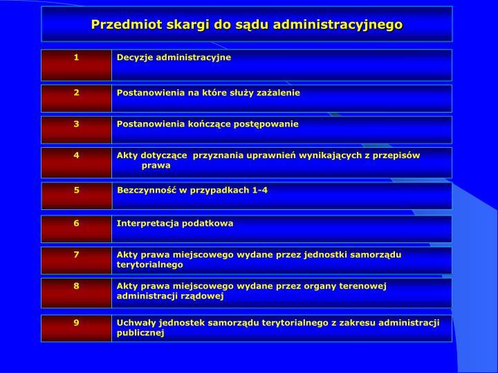 Przedmiot skargi do sądu administracyjnego