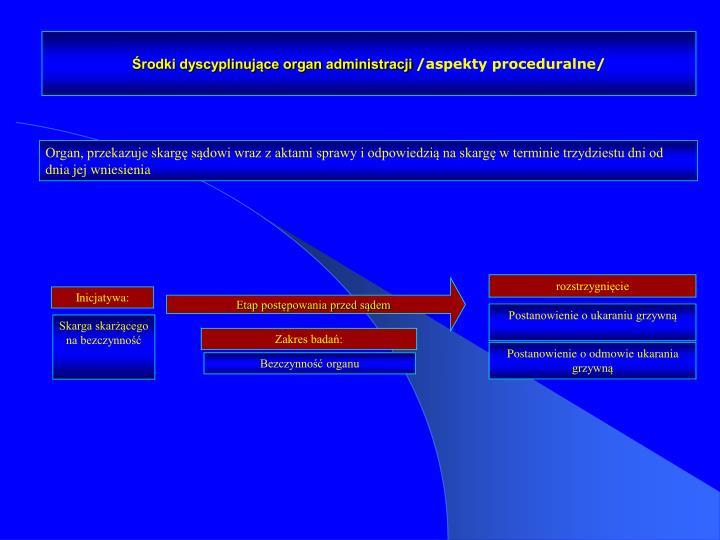 Środki dyscyplinujące organ administracji