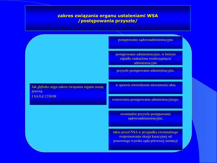 zakres związania organu ustaleniami WSA