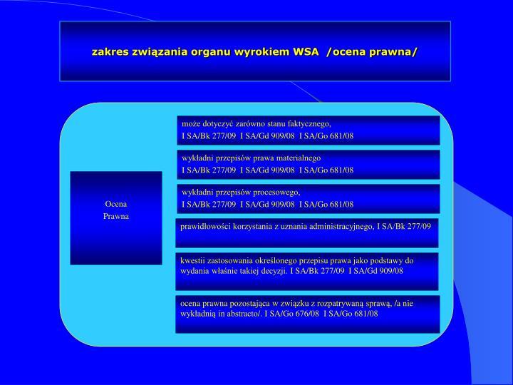 zakres związania organu wyrokiem WSA  /ocena prawna/
