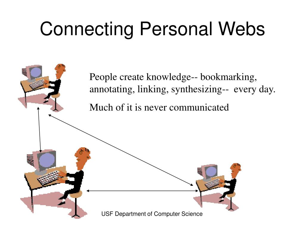 Connecting Personal Webs