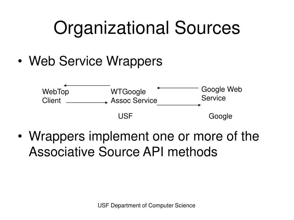 Organizational Sources