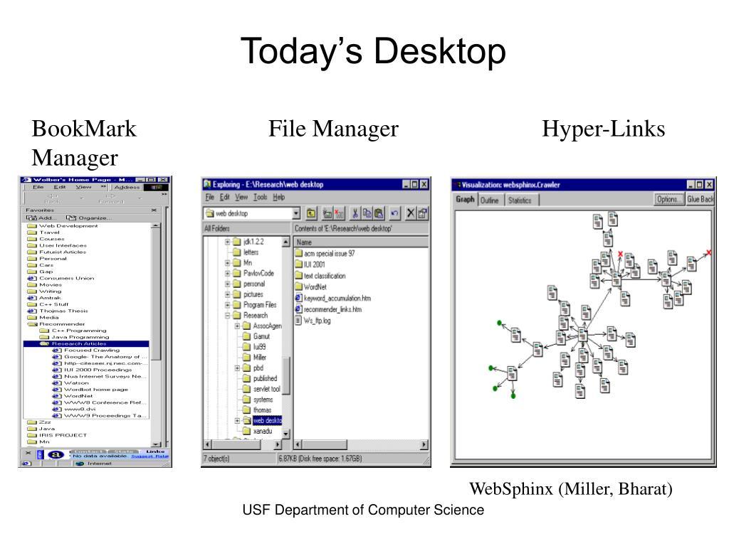 Today's Desktop
