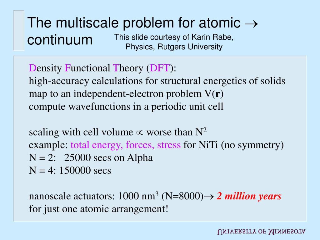 The multiscale problem for atomic
