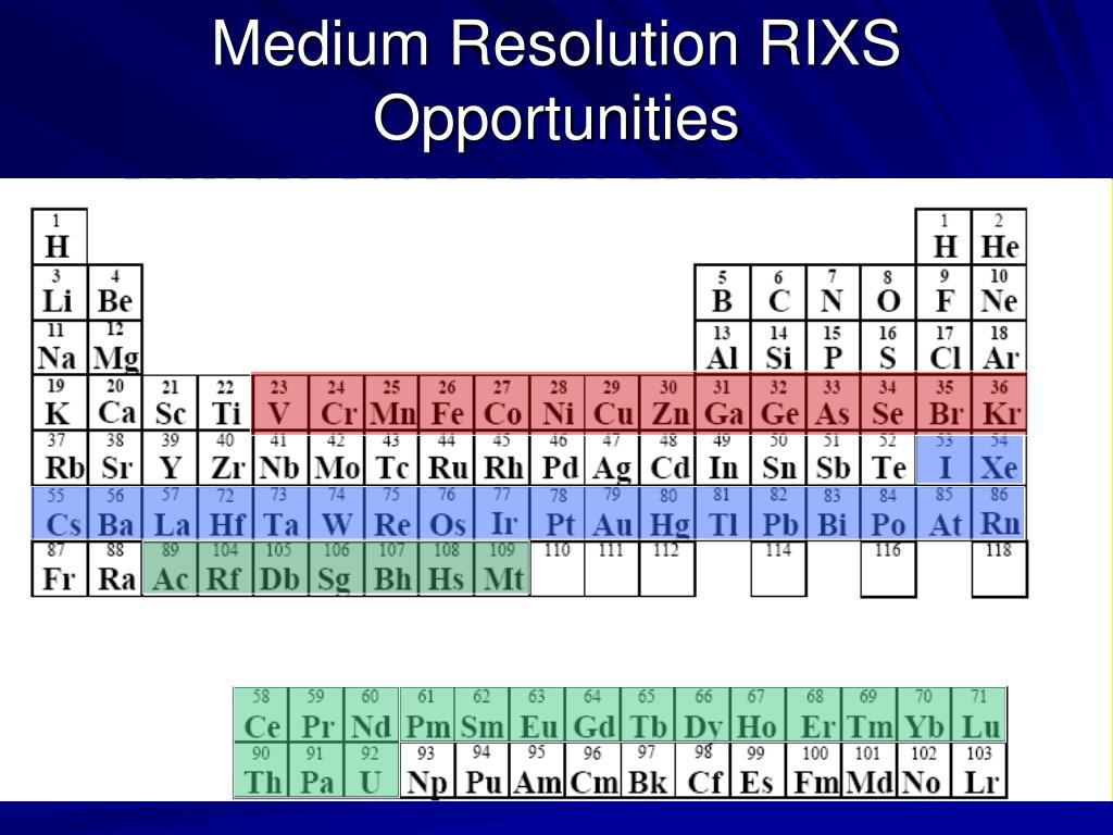 Medium Resolution RIXS Opportunities