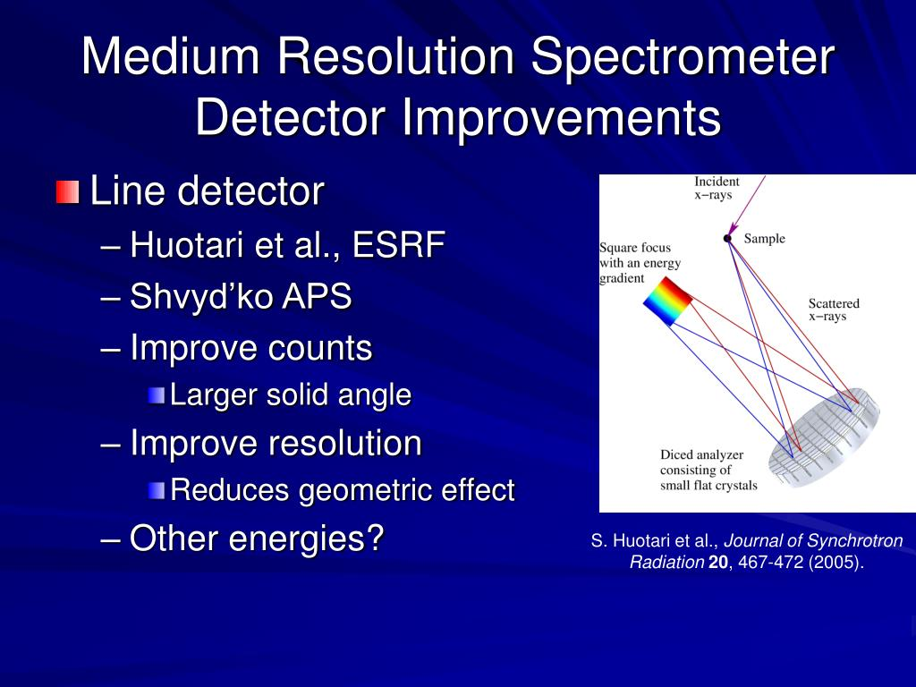 Medium Resolution Spectrometer