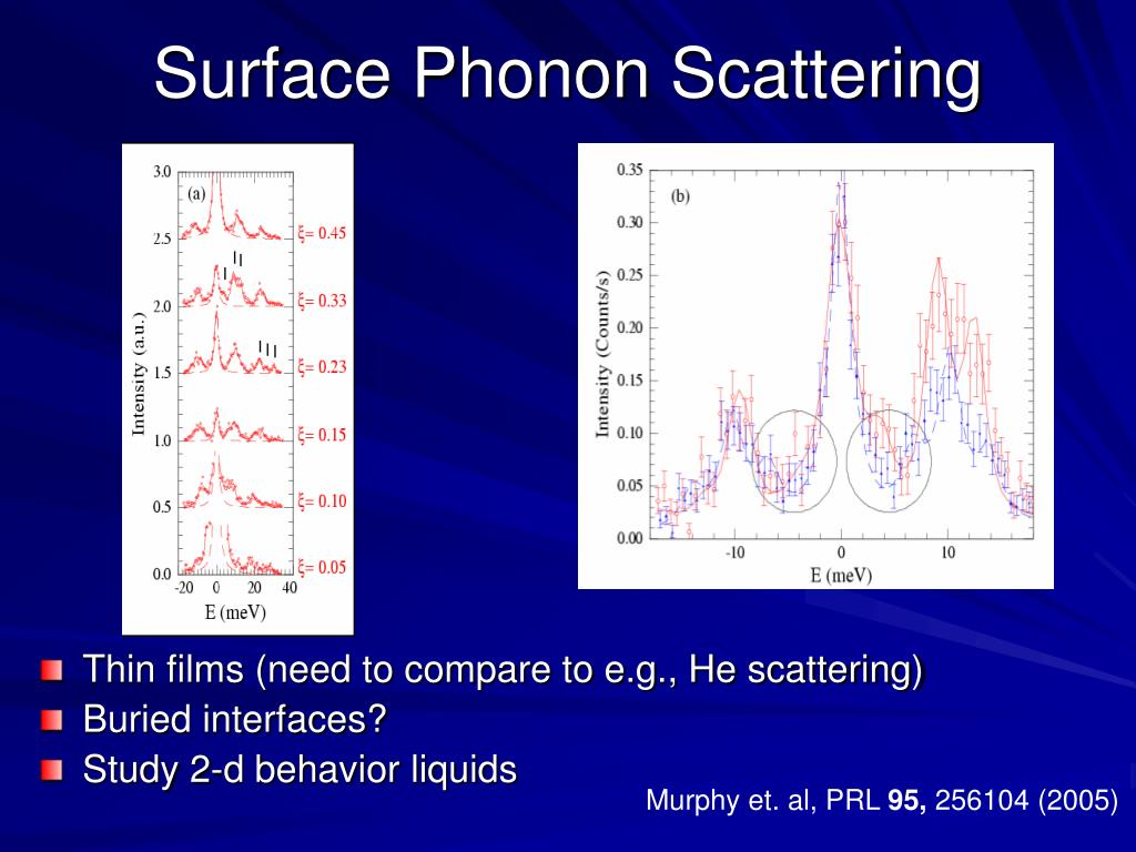 Surface Phonon Scattering
