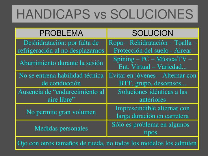 HANDICAPS vs SOLUCIONES