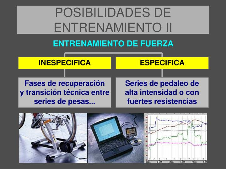 POSIBILIDADES DE ENTRENAMIENTO II