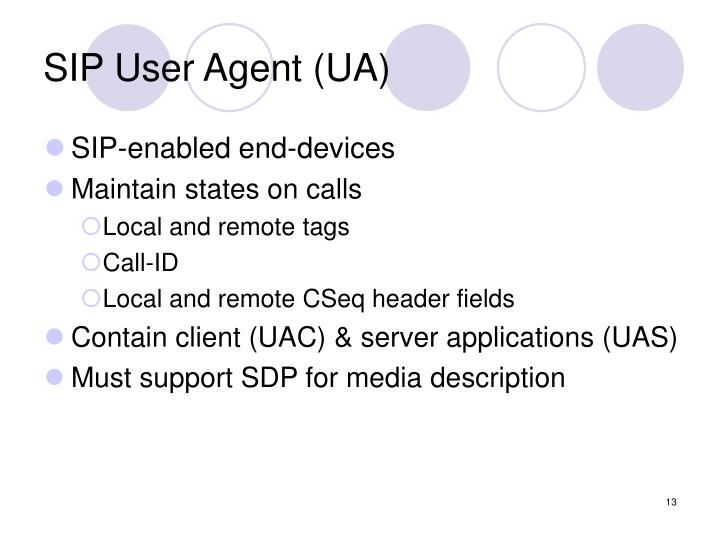 SIP User Agent (UA)