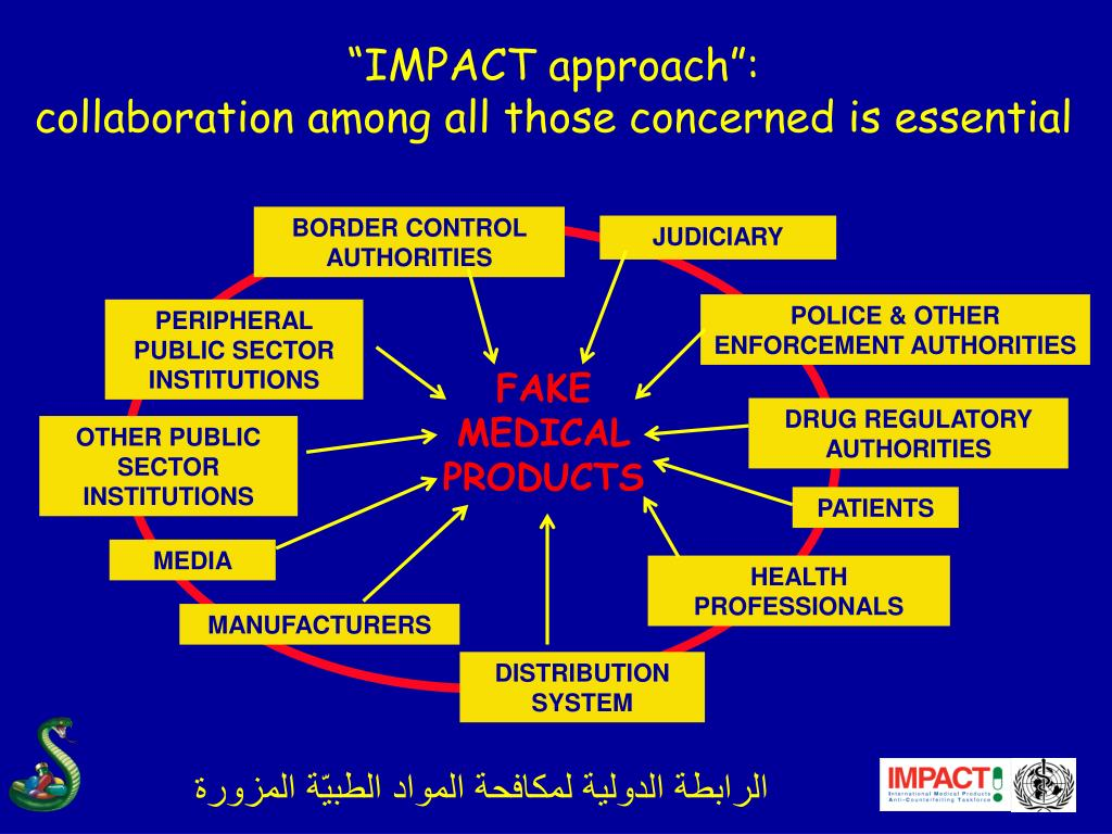 """""""IMPACT approach"""":"""