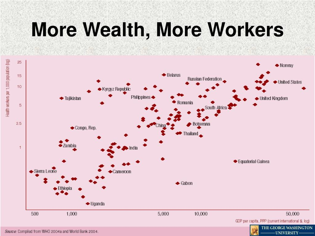 More Wealth, More Workers